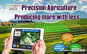Precision Agriculture – Producing more with less