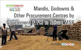 Mandis, Godowns & Other Procurement Centres by Government & FCI to Ensure MSP