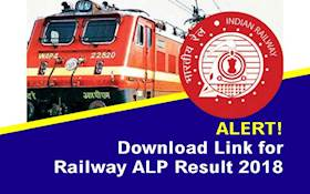 HURRY! Download Link for Railway ALP Result 2018 and Admit Card for 2nd Stage CBT 2019