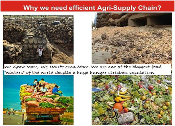 Image result for why we need efficient agri-supply chain?