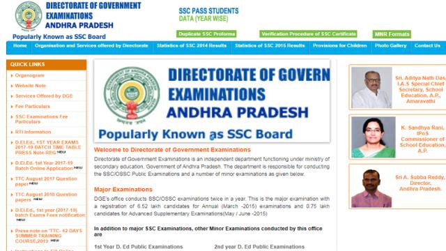 andhra pradesh class 10 result 2019