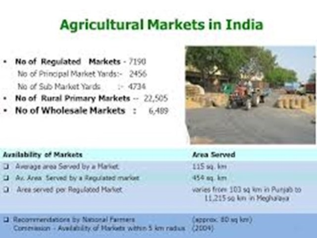 Agriculture Markets India