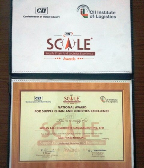 cii scale certificate