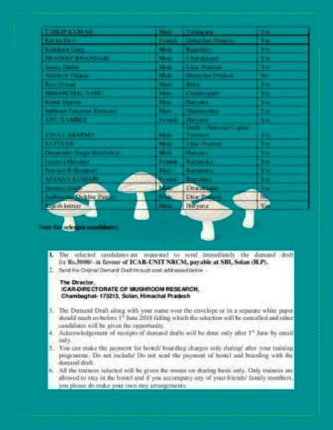 52 Names got selected for MUSHROOM Training program