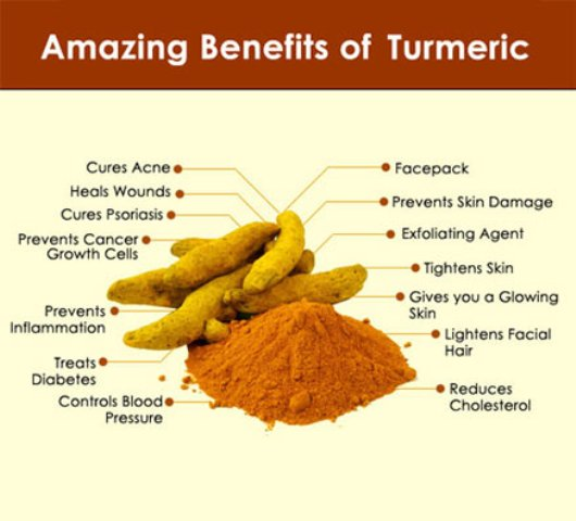 Image result for tumeric and cancer
